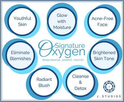 J Studios Signature Oxygen Deep Cleansing Facial